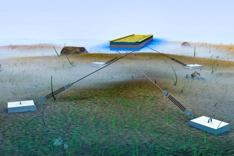 Seaflex förankring